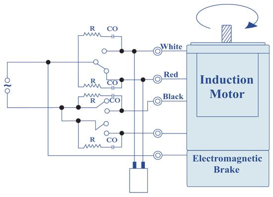electromagnetic brake motor 40 watt manufacturer pune india rh elimomotors com weg brake motor wiring diagram 3 phase brake motor wiring diagram