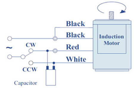 Clarke single phase motor wiring diagram jzgreentown wiring diagram clarke motor image collections wiring diagram sle and guide asfbconference2016 Images